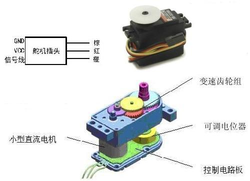 舵机结构图
