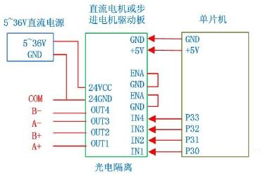 L298N步进电机驱动芯片原理图