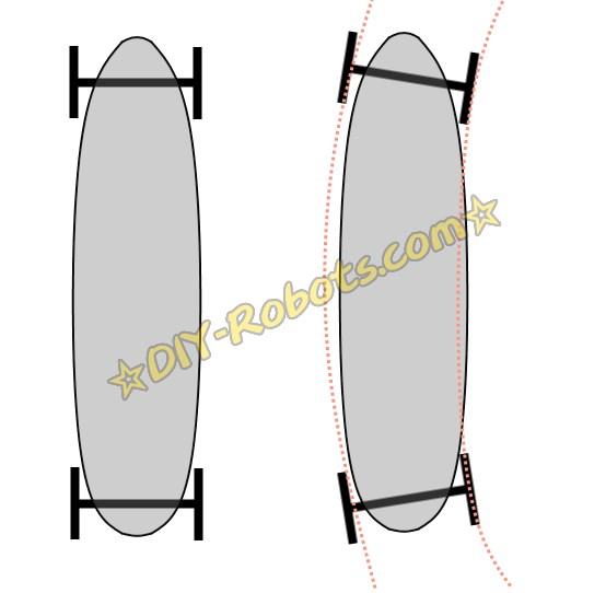 滑板转弯示意图